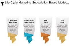 Life Cycle Marketing Subscription Based Model Time Management Expert Cpb