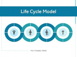 Life Cycle Model Product Deployment Maintenance Requirements Environment