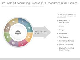 Life Cycle Of Accounting Process Ppt Powerpoint Slide Themes