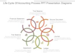 Life Cycle Of Accounting Process Ppt Presentation Diagrams