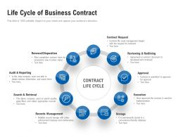 Life Cycle Of Business Contract
