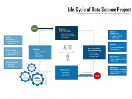 Life Cycle Of Data Science Project