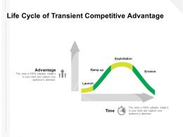 Life Cycle Of Transient Competitive Advantage