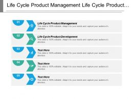Life Cycle Product Management Life Cycle Product Development Cpb