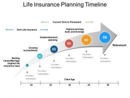 Life Insurance Planning Timeline