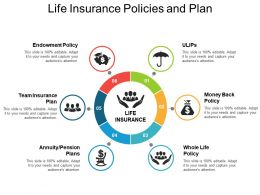 Life Insurance Policies And Plan