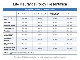 Life Insurance Policy Presentation