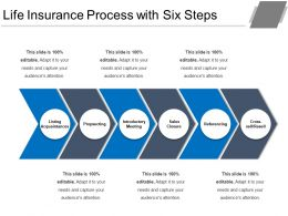 Life Insurance Process With Six Steps