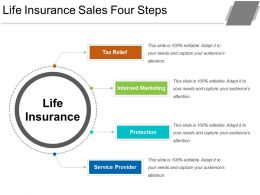 Life Insurance Sales Four Steps