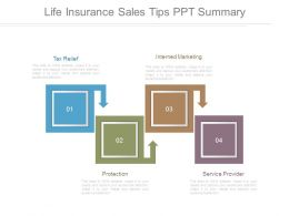 Life Insurance Sales Tips Ppt Summary