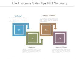 Life Insurance Sales Tips Ppt Summary