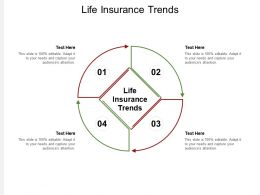 Life Insurance Trends Ppt Powerpoint Presentation Styles Show Cpb