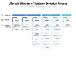 Lifecycle Diagram Of Software Selection Process