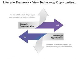 Lifecycle Framework View Technology Opportunities Materiel Solution Analysis