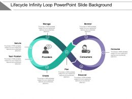Lifecycle Infinity Loop Powerpoint Slide Background