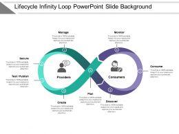 Lifecycle Infinity Loop Powerpoint Slide Background