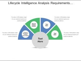 Lifecycle Intelligence Analysis Requirements Materiel Solution Analysis Technology Development