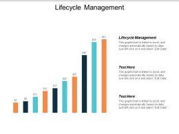 Lifecycle Management Ppt Powerpoint Presentation Portfolio Ideas Cpb