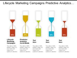 Lifecycle Marketing Campaigns Predictive Analytics Social Media Cpb