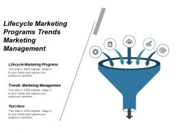 Lifecycle Marketing Programs Trends Marketing Management Cpb