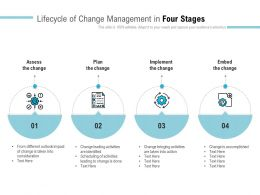 Lifecycle Of Change Management In Four Stages