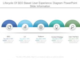 Lifecycle Of Seo Based User Experience Diagram Powerpoint Slide Information