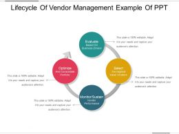 Lifecycle Of Vendor Management Example Of Ppt
