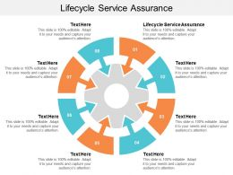 Lifecycle Service Assurance Ppt Powerpoint Presentation Ideas Slide Download Cpb