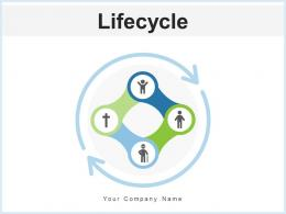 Lifecycle Sustainable Renewable Product Assurance Business Operations Organizations