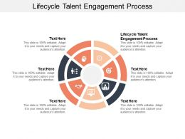 Lifecycle Talent Engagement Process Ppt Powerpoint Presentation Gallery Design Inspiration Cpb