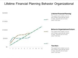 Lifetime Financial Planning Behavior Organizational Culture Coaches Skills Cpb