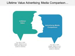 Lifetime Value Advertising Media Comparison Employee Incentive Programs Cpb