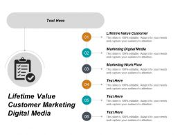 Lifetime Value Customer Marketing Digital Media Marketing Work Flow Cpb