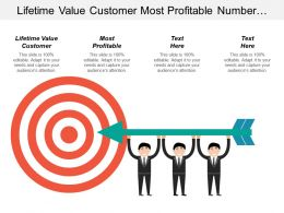 Lifetime Value Customer Most Profitable Number New Products