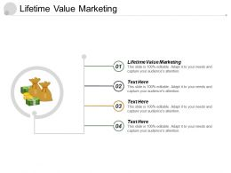 Lifetime Value Marketing Ppt Powerpoint Presentation File Files Cpb