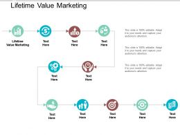 Lifetime Value Marketing Ppt Powerpoint Presentation Portfolio Ideas Cpb
