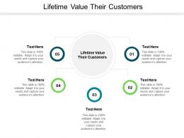 Lifetime Value Their Customers Ppt Powerpoint Presentation Inspiration Graphics Download Cpb
