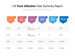 Lift Truck Utilization Fleet Summary Report