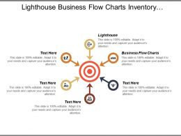 Lighthouse Business Flow Charts Inventory Management Seo Strategy