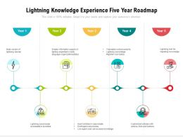 Lightning Knowledge Experience Five Year Roadmap