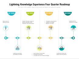 Lightning Knowledge Experience Four Quarter Roadmap