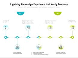 Lightning Knowledge Experience Half Yearly Roadmap