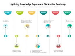 Lightning Knowledge Experience Six Months Roadmap