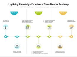 Lightning Knowledge Experience Three Months Roadmap