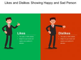 Likes And Dislikes Showing Happy And Sad Person