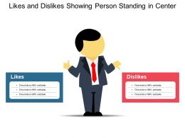 Likes And Dislikes Showing Person Standing In Center