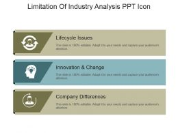 Limitation Of Industry Analysis Ppt Icon
