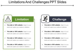 Limitations And Challenges Ppt Slides