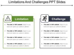 limitations_and_challenges_ppt_slides_Slide01