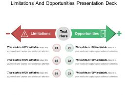 Limitations And Opportunities Presentation Deck